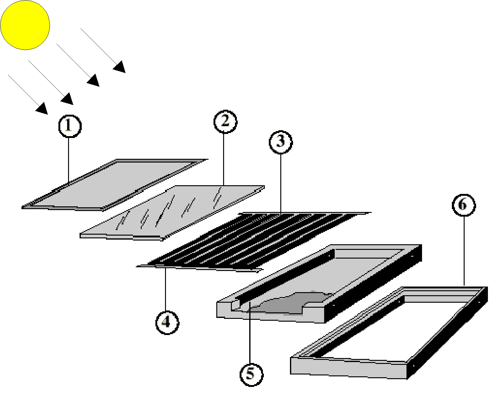 Energía nuclear y solar