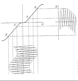 Sonido: Magnetófonos y sus cabezales