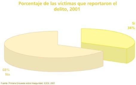 'Narcotráfico en Uruapán Michoaca'