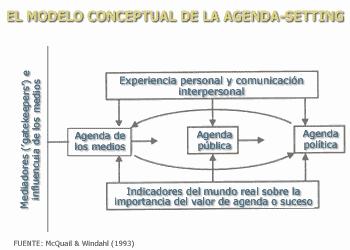 'Comunicació social'