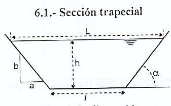 'Formulário hidráulica'