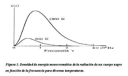 'Química inorgánica'