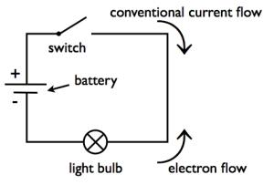 'Assembling a circuit'