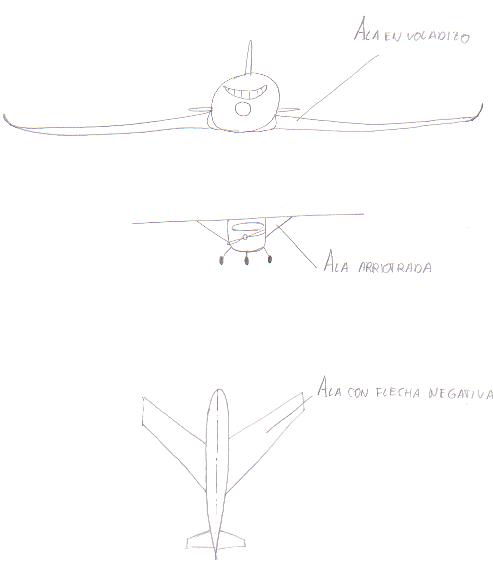 'Aerotecnia'