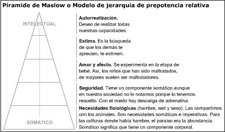 'Ética y Deontología profesional'