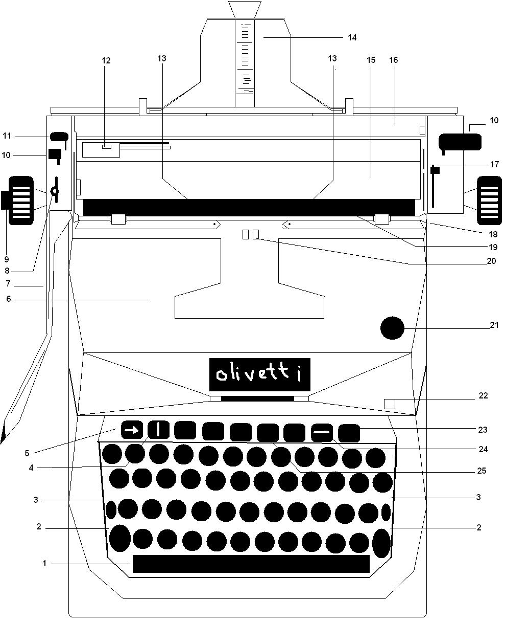 'Máquina de escribir'