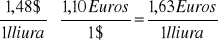 'Economía española'