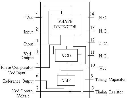 Control de velocidad de un motor corriente discontínua con {PLL}