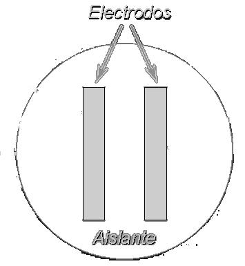 Circuito 555 hasta una resistencia de 220 ohmios