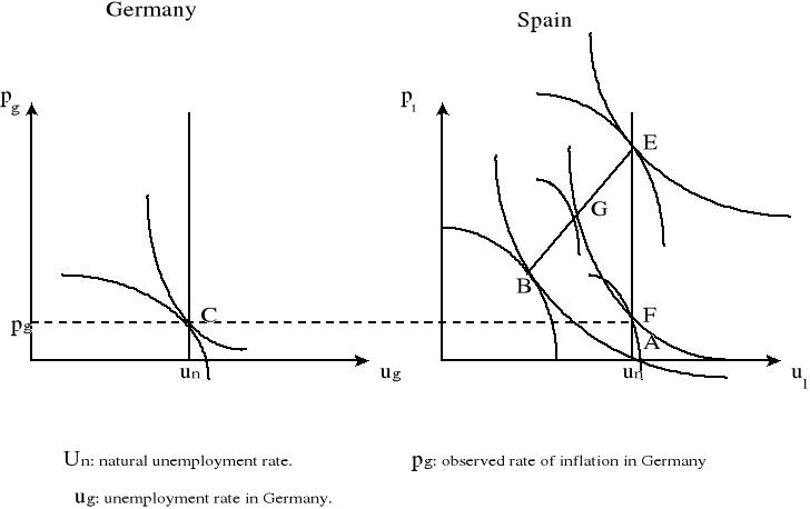 'Unión monetaria de Europa'