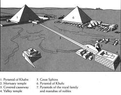 'Egipto'