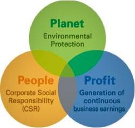 'Responsabilidad social empresarial'