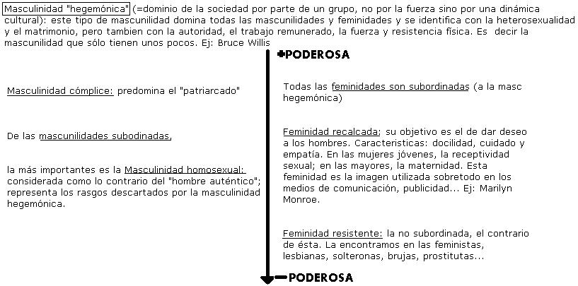 'Sociología'