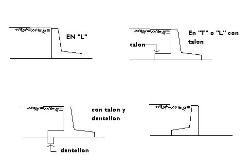 'Muros de retención'