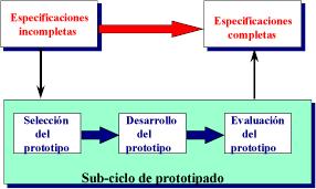 'Sistemas de información'