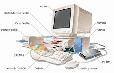Sistemas computacionales