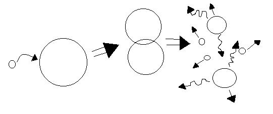 Col·lisió de forces