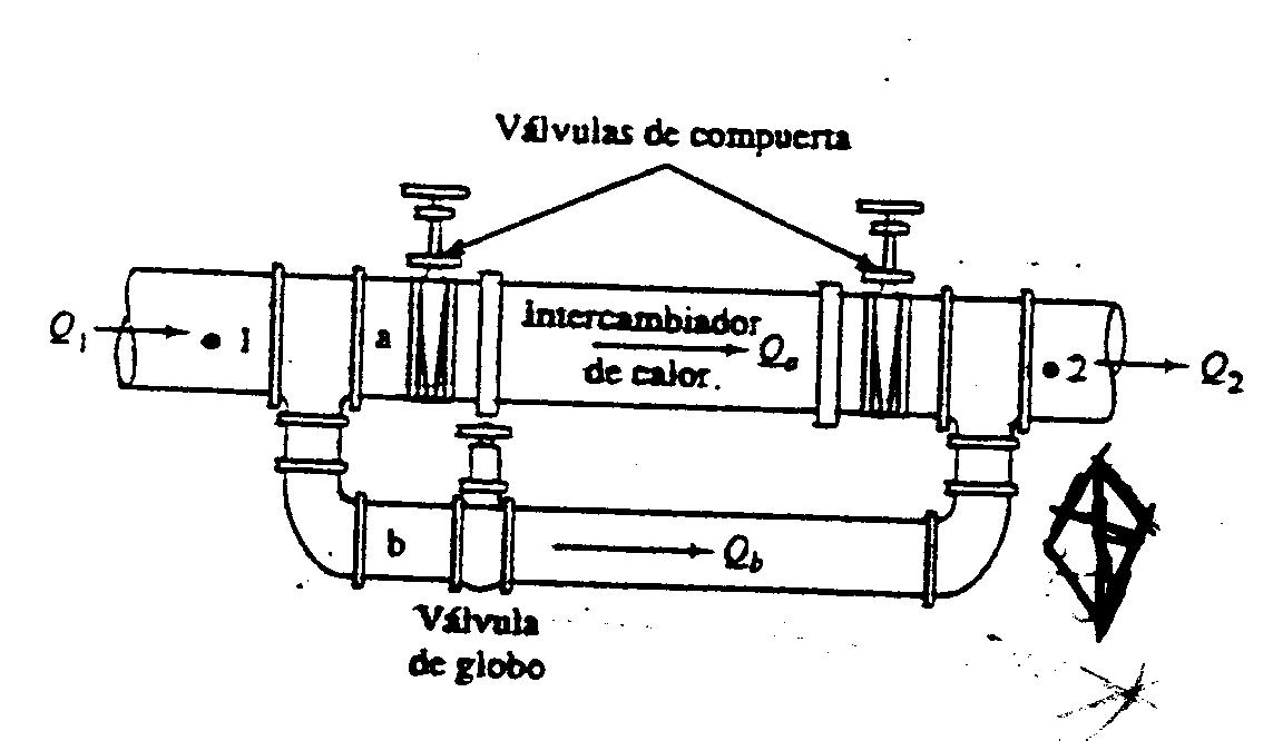 'Ingeniería fluido mecánica'