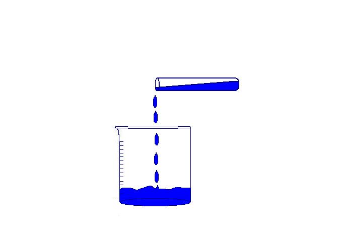 Química. Enlaces químicos