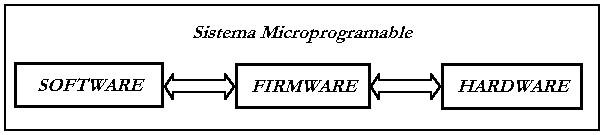 'Arquitectura del ordenador'