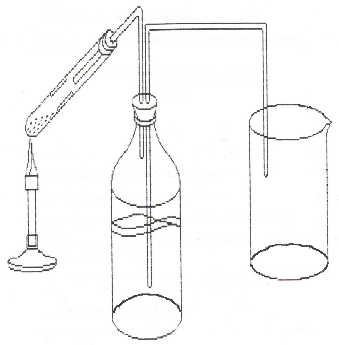 'Aplicación de procesos químicos industriales'