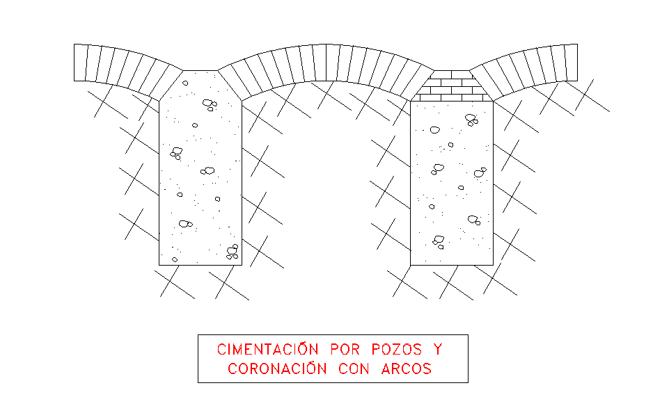 Rehabilitación urbana y rural de España