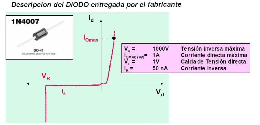'Diodos semiconductores'