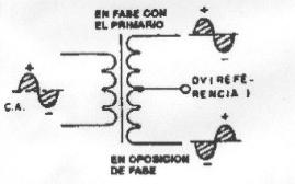 'Características de microcontrolador 8751'