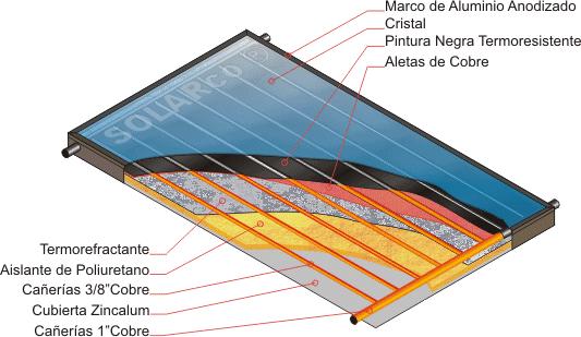 'Arquitectura bioclim�tica'