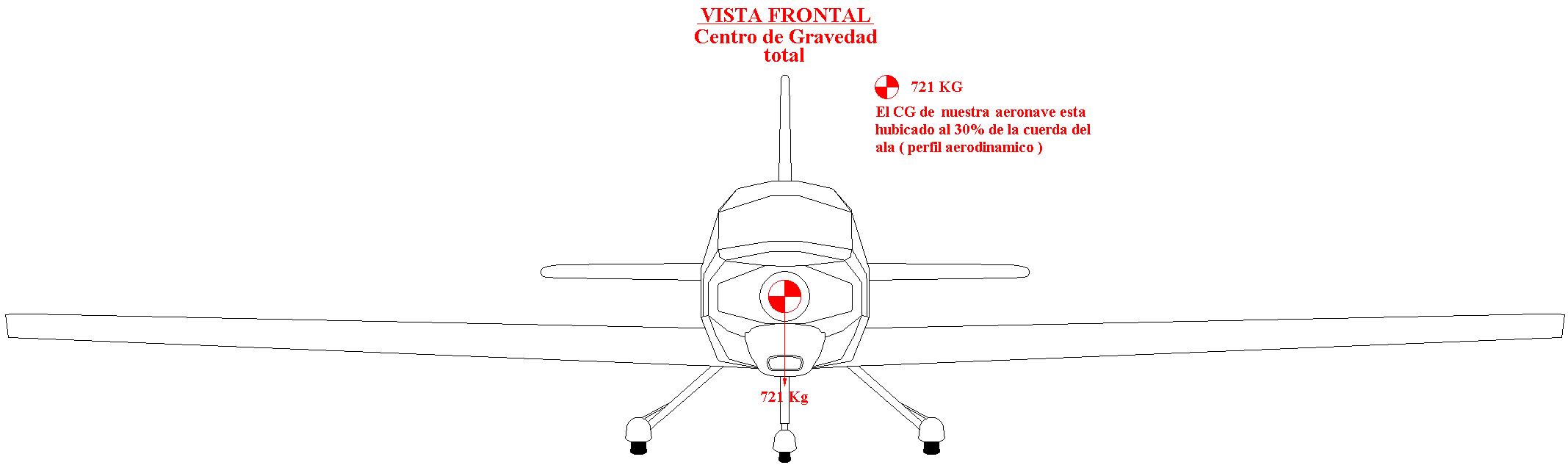 Cálculo de los pesos de una aeronave