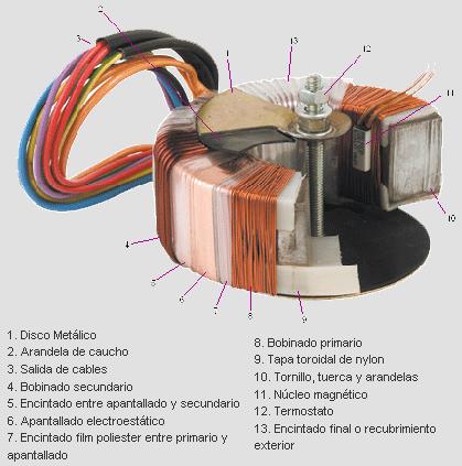 'Tipos de transformadores'