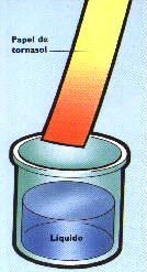 'Cambios f�sicos y qu�micos en diferentes sustancias'