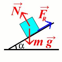 'Determinaci�n del coeficiente de fricci�n de diversos materiales'
