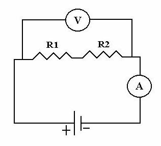 'Electromagnetismo'