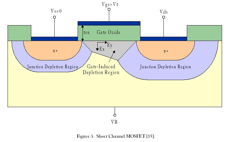'Transistores'
