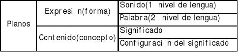 'Lengua Española'